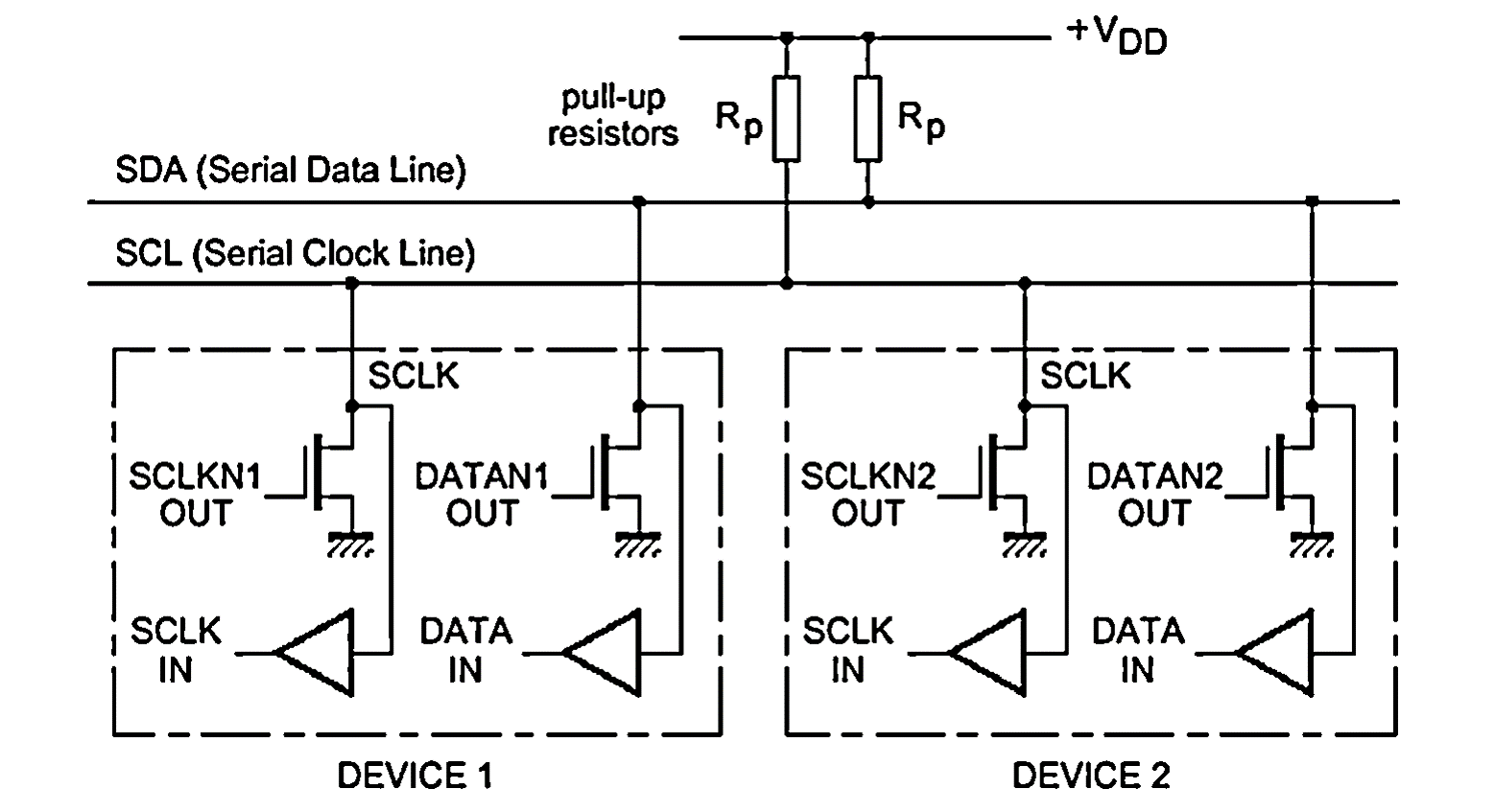 uart timing diagram power boat wiring diagrams inter integrated circuits  i2c basics maxembedded
