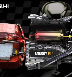 promjene 2015 max f1 car ignition diagram formula 1 engine diagram [ 1920 x 1080 Pixel ]