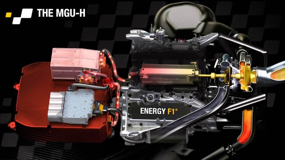 medium resolution of promjene 2015 max f1 car ignition diagram formula 1 engine diagram