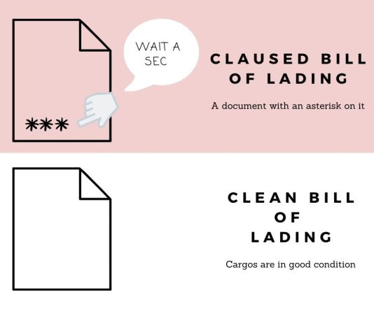 What is a clause BL?