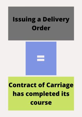 What issuing a delivery order signifies