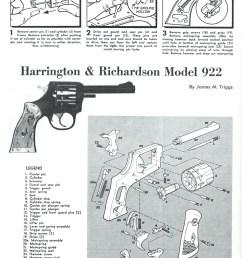 pin revolvers or http maxicon com guns pics h r 922 1a jpg [ 1173 x 1558 Pixel ]