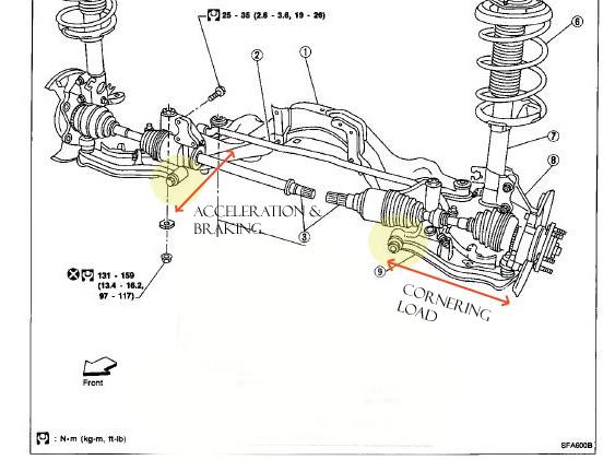 CA FS 5th gen Delrin Control Arm Bushings $89 shipped