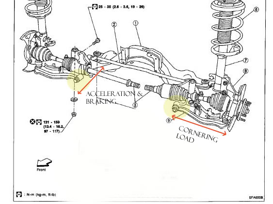 suspension diagram maxima forums