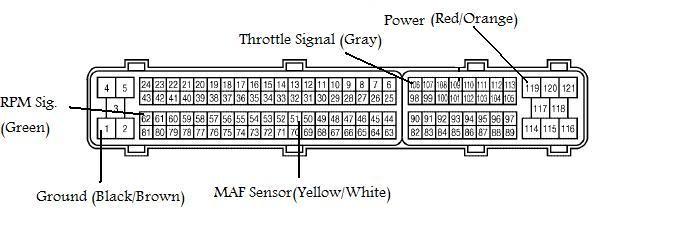 Apexi Safc 2 Wiring Diagram Need Safc Neo Ecu Pinout For 05 Altima Se R 6spd Maxima