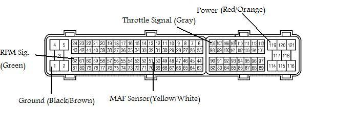 nissan sentra wiring diagram 2016 chevy silverado need safc neo ecu pinout for 05 altima se-r 6spd - maxima forums