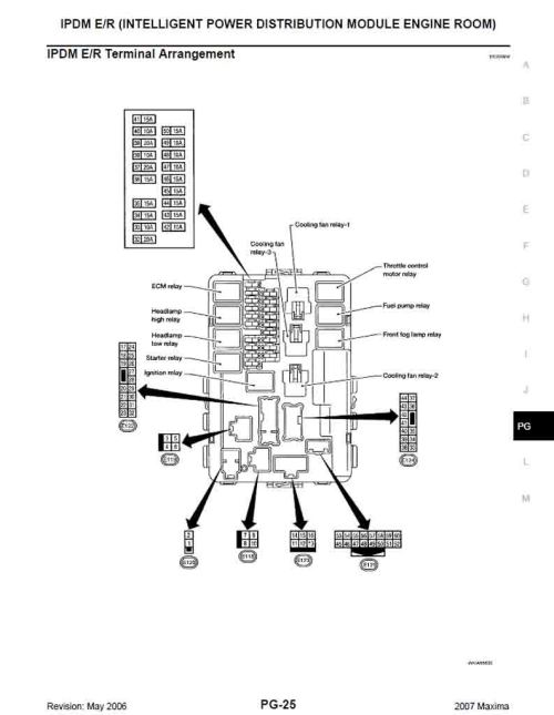 small resolution of 2005 mitsubishi endeavor fuse diagram