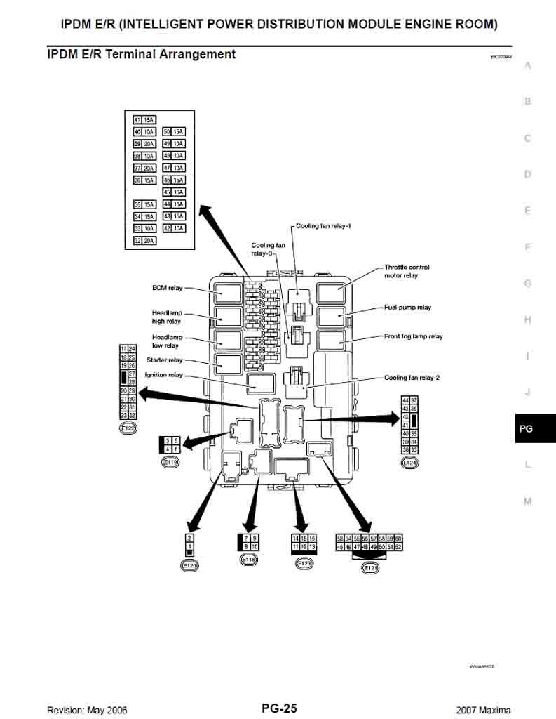 2000 Nissan Quest Fuse Box Diagram