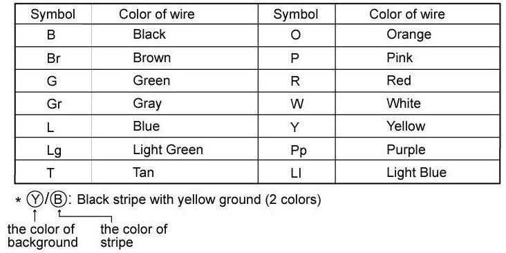 2014 Maxima Wiring Diagram Foglight Mod 2014 Sv W Tech And Nav Sport Package Maxima