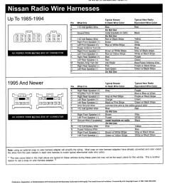 power antenna wiring diagram 1994 wiring library rh 35 skriptoase de cb antenna wiring diagram buick [ 791 x 1024 Pixel ]