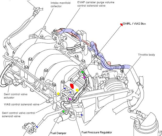 1999 Nissan Pathfinder Engine Diagram 1999 Isuzu Amigo