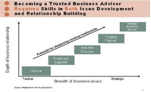 Trusted Business Advisor