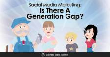 Social Media Marketing: Is There A Generation Gap?
