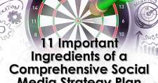 11 Important Ingredients of a Comprehensive Social Media Strategy