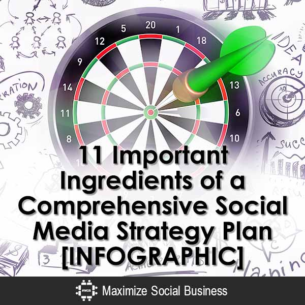 11 Important Ingredients of a Comprehensive Social Media Strategy Plan [INFOGRAPHIC] Social Media Strategy  11-Important-Ingredients-of-a-Comprehensive-Social-Media-Strategy-Plan-INFOGRAPHIC-600x600-V1