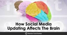 How Social Media Updating Affects The Brain