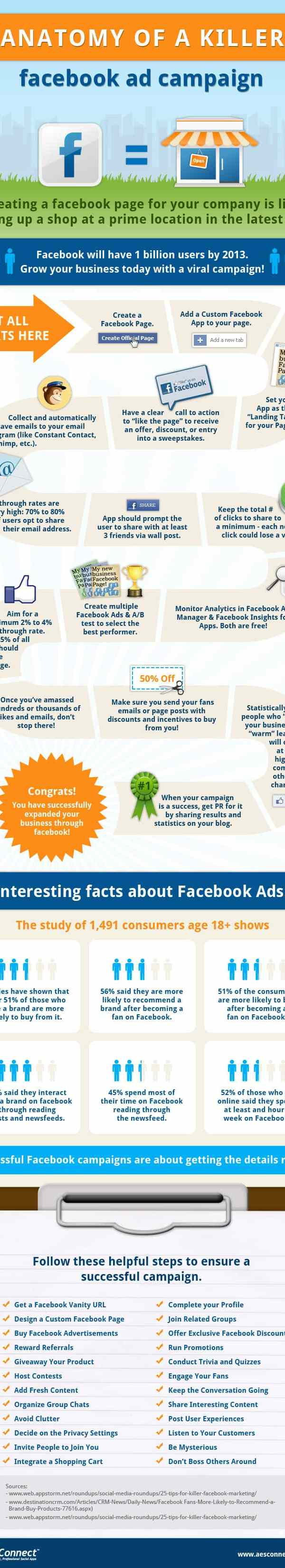 5 Free Tools to Research Demographics for Your Facebook Ads (with Infographic) Facebook  anatomy_of_a_killer_facebook_ad_campaign_for_social_media_success_aesconnect