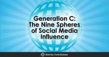 Generation C: The Nine Spheres of Social Media Influence