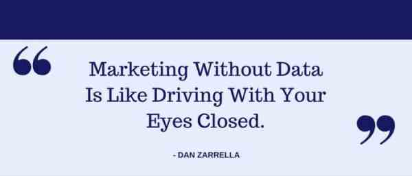 Marketing without data is like riding with your eyes closed