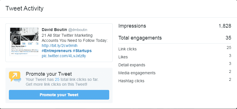 How to Get More Engagement on Twitter - 3 Elements of an Effective Tweet Twitter  how-to-get-more-engagement-gary-vee-tweet-analytics