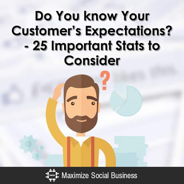 Do You know Your Customer's Expectations? - 25 Important Stats to Consider