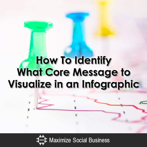 How To Identify What Core Message to Visualize in an Infographic