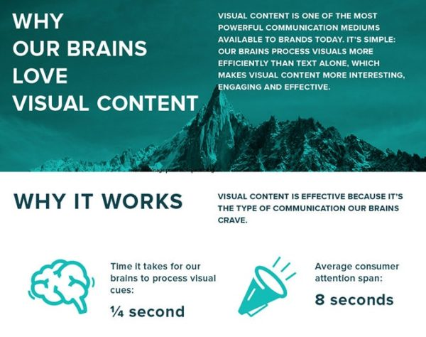 Infographic Design Trends that May Resurface in 2018 Infographics  10-why-your-brain-loves-visual-600x474