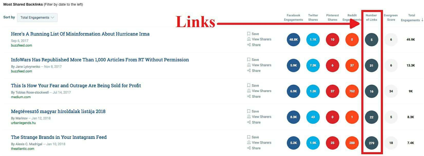 How to Use Infographics for Link Building Infographics  as