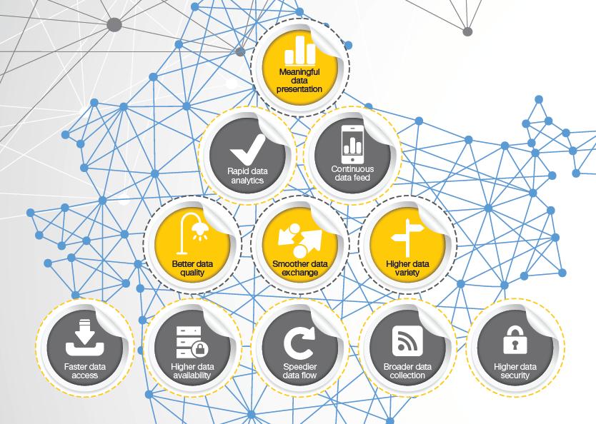 7-pillars-data-imperatives