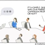 Marketing ROI…What's That?!?