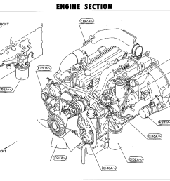 nissan cgb45a engine section [ 1152 x 864 Pixel ]