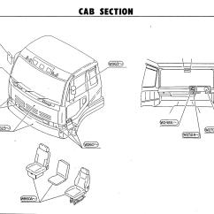 1999 Mitsubishi Canter Wiring Diagram 1995 Chevy Silverado 1500 Fuso Truck Diagrams Auto