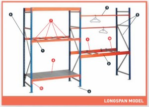 Long span shelving | heavy duty shelving | long span shelving for sale | long span shelving prices