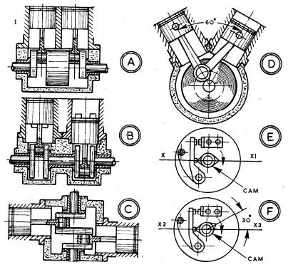 160. Twin Cylinder Engine Types >> Blog