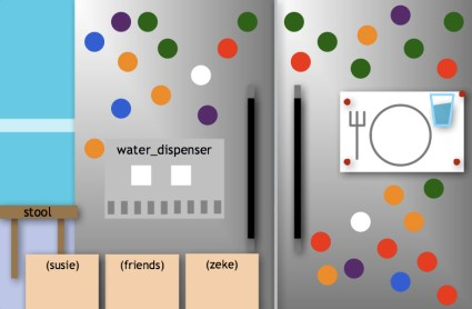 game_refrigerator