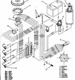 50 mercury wiring harness diagram detailed schematics diagram rh lelandlutheran com mercury outboard wiring color code [ 1000 x 1265 Pixel ]
