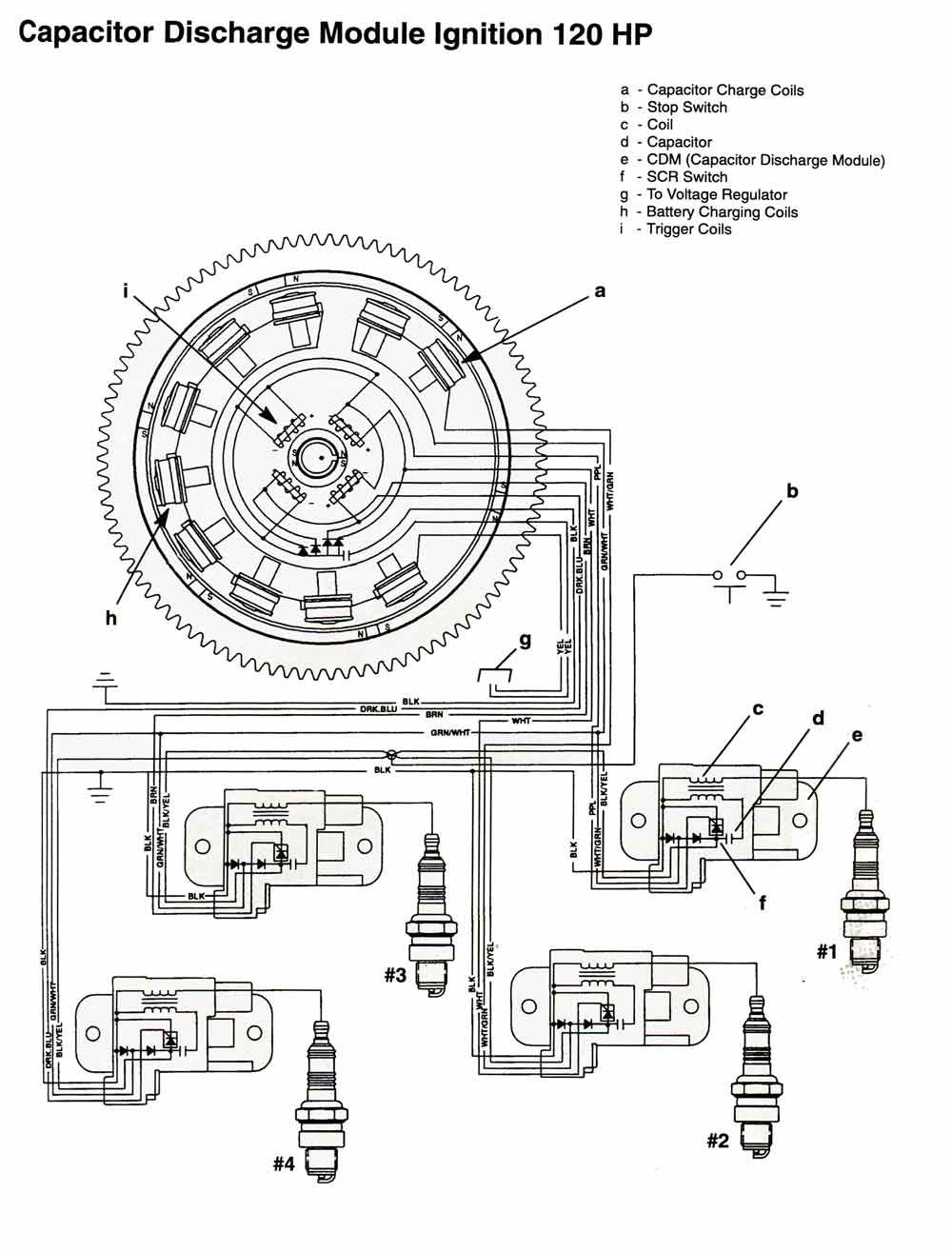 medium resolution of wrg 1907 g ignition system wiring diagramforce 120 hp 1996 up models ignition system chrysler