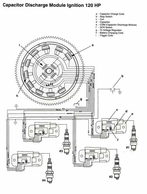 small resolution of wrg 1907 g ignition system wiring diagramforce 120 hp 1996 up models ignition system chrysler