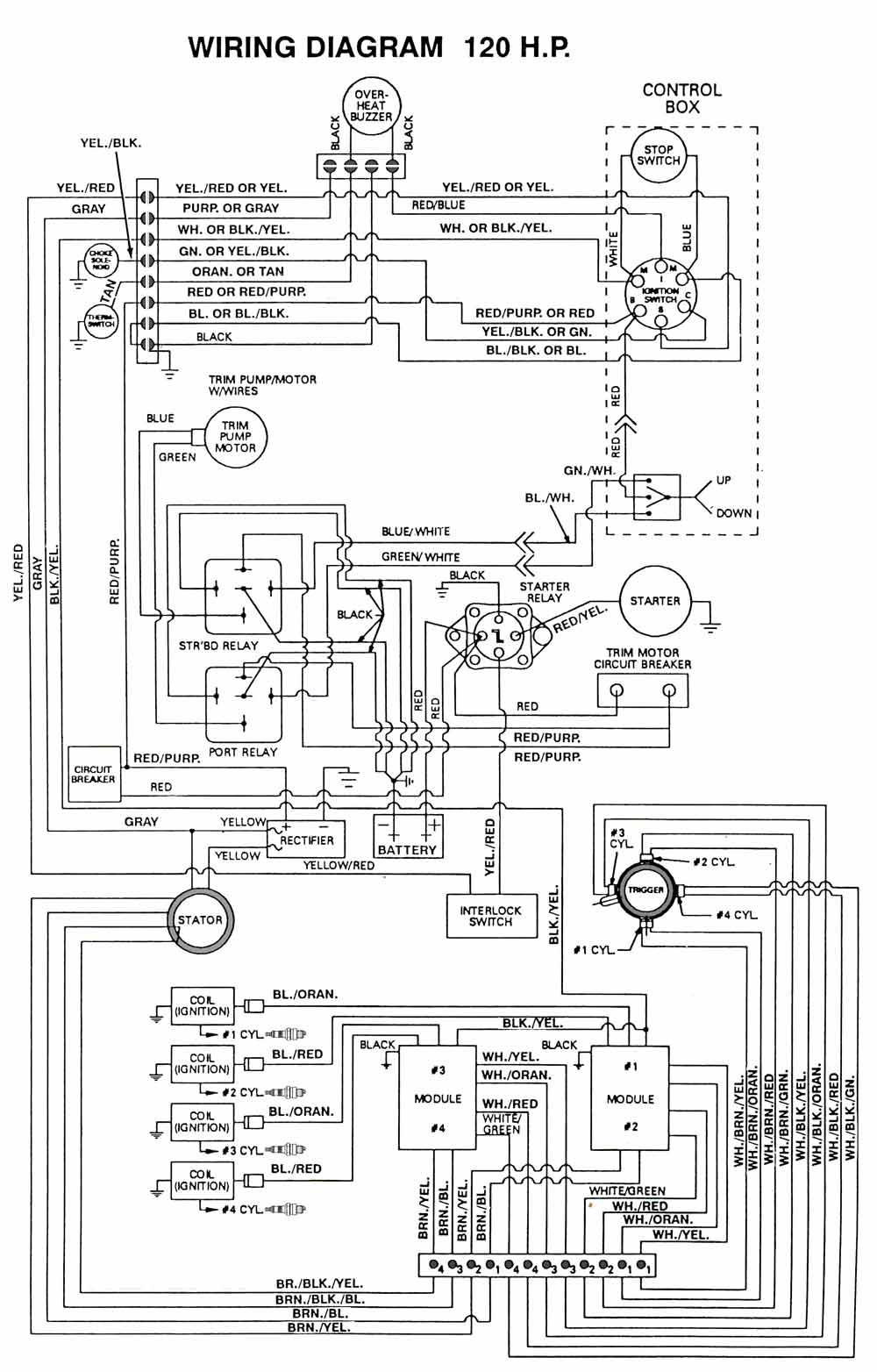 1986 bayliner capri wiring diagram fight or flight response chrysler outboard diagrams mastertech marine force 120 hp thru 1991a models engine