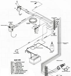 mercury ignition switch wiring cable wiring diagram detailed force 40 hp outboard schematic 20 hp mercury outboard wiring diagram [ 1000 x 1212 Pixel ]