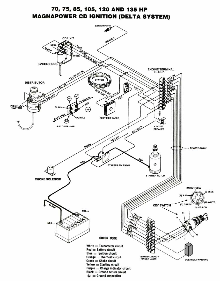 Mercury Bigfoot 60 Hp Wiring Diagram. 90 Mercury Outboard