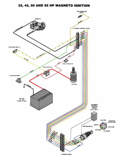 small resolution of boat motor wiring diagram wiring diagram third level rh 19 4 14 jacobwinterstein com led wiring