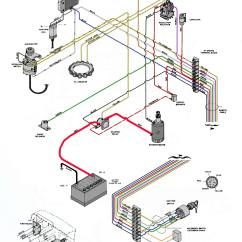 Marine Power Wiring Diagram Bohr Worksheet Answer Key Ac Best Library Mercury Force Diagrams Electrical Controller