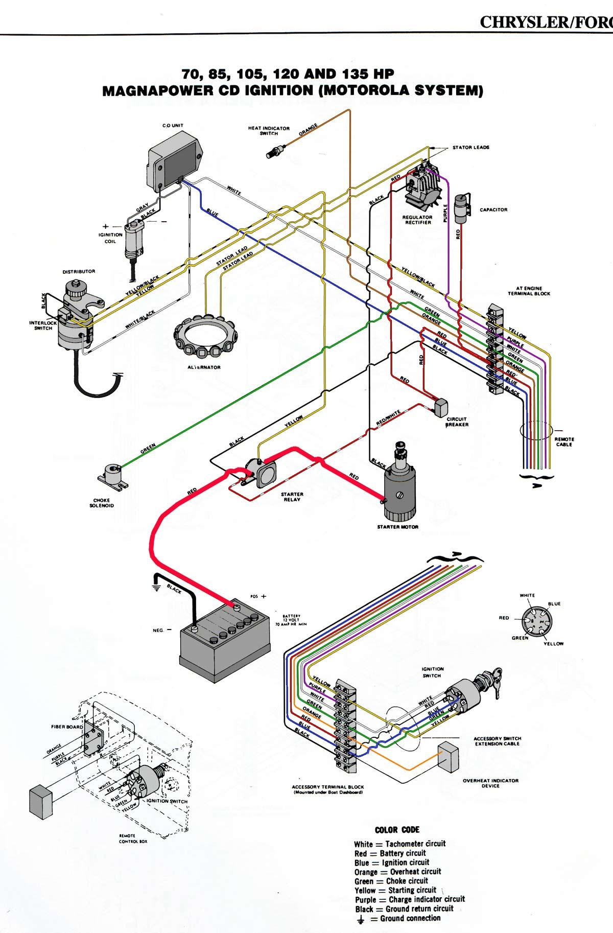 1987 bayliner capri wiring diagram l14 30p 2 starter best library mastertech marine chrysler force outboard diagrams rh maxrules com 50 hp motor
