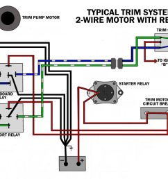 common outboard motor trim and tilt system wiring diagrams rh maxrules com evinrude power trim wiring [ 1200 x 912 Pixel ]