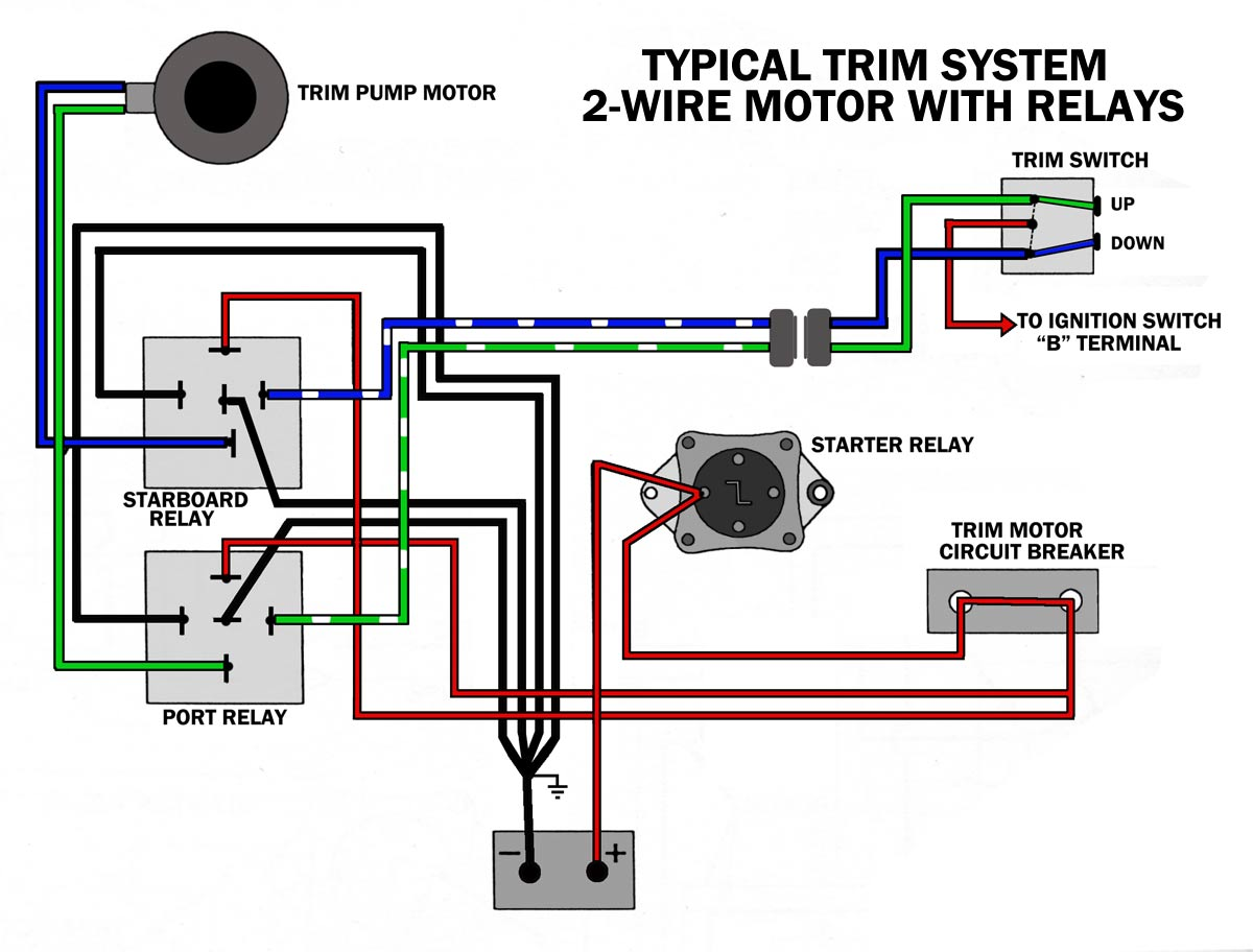 typical wiring diagram ford 7 3 diesel engine common outboard motor trim and tilt system diagrams systems with 2 wire relays