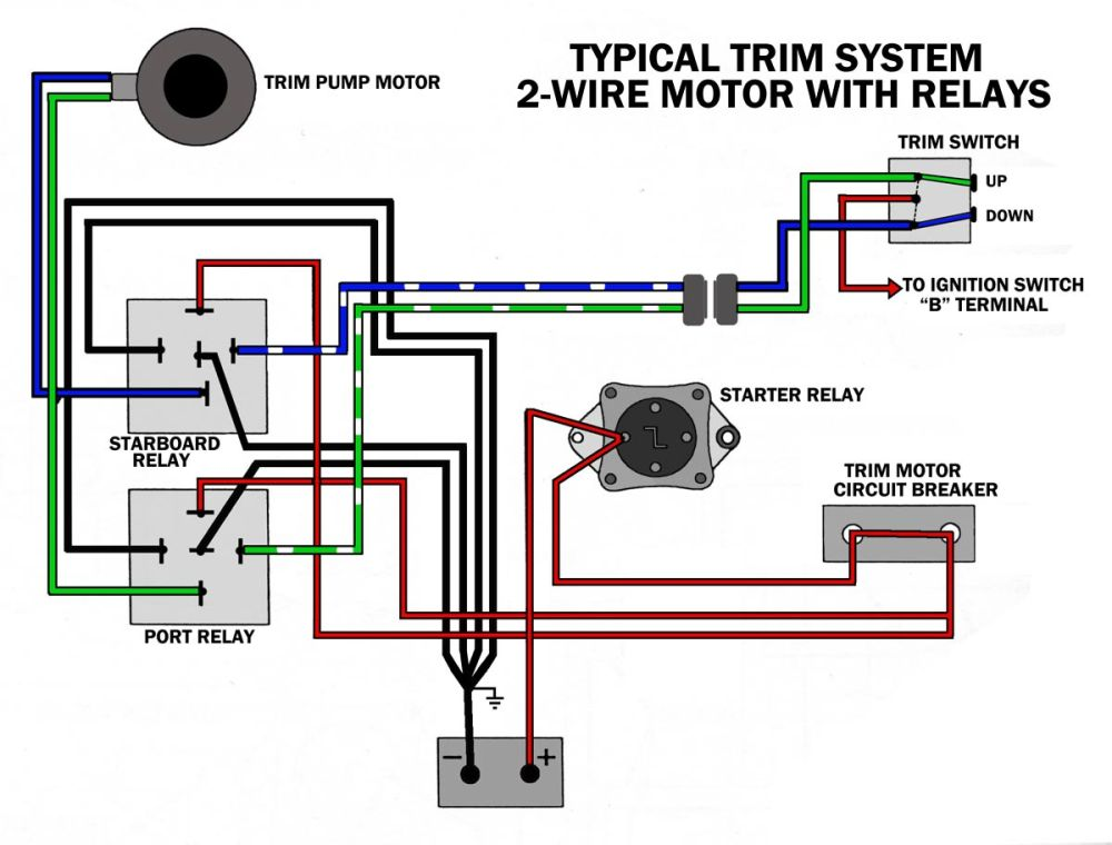 medium resolution of common outboard motor trim and tilt system wiring diagrams mercury power trim wiring tilt and trim switch wiring diagram