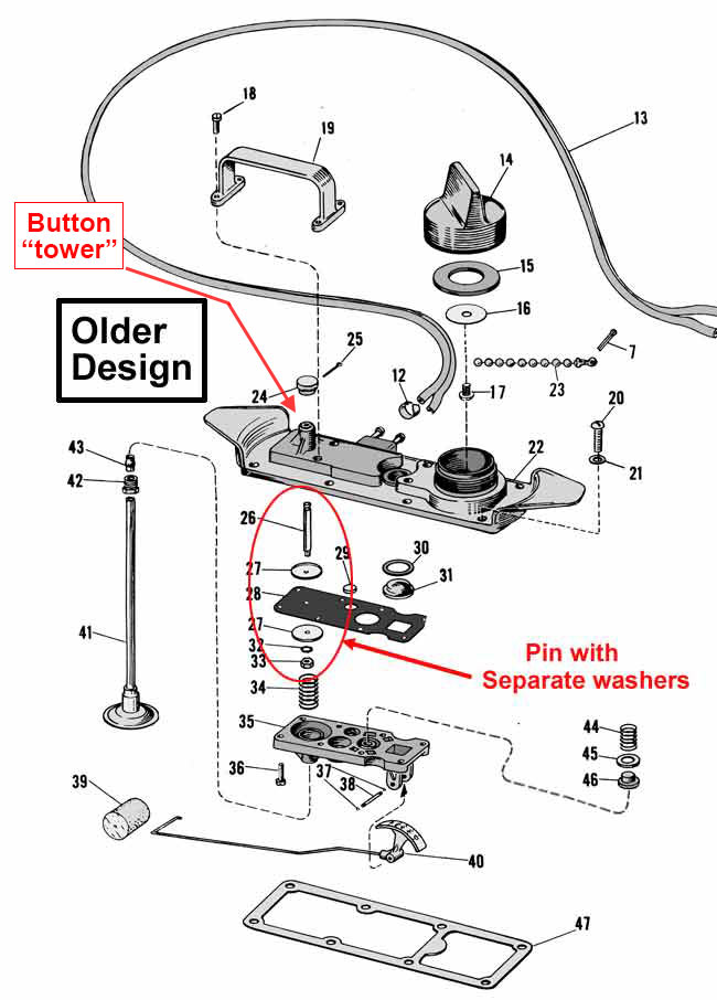 OMC, JOHNSON, AND EVINRUDE FUEL SYSTEM AND RENOTE CONTROL