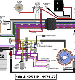 evinrude johnson outboard wiring diagrams mastertech marinehonda outboard ignition switch wiring diagram 18 [ 1500 x 1045 Pixel ]