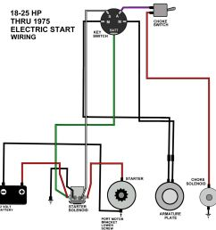 wiring diagram 25 hp johnson ign switch wiring diagram centreevinrude johnson outboard wiring diagrams mastertech marine18 [ 1100 x 1129 Pixel ]